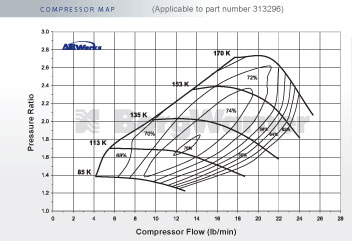 BorgWarner S1BG4 Compressor Map