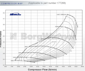 BorgWarner S200SX4 Compressor Map